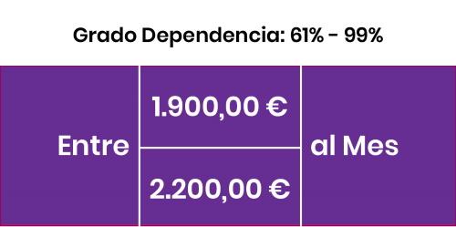 tarifa-residencias-ancianos-Alcudia