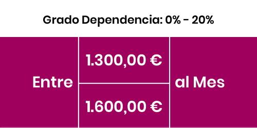 tarifa-residencias-para-mayores-Albal