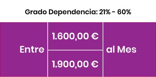 tarifa-residencias-tercera-edad-Alcudia